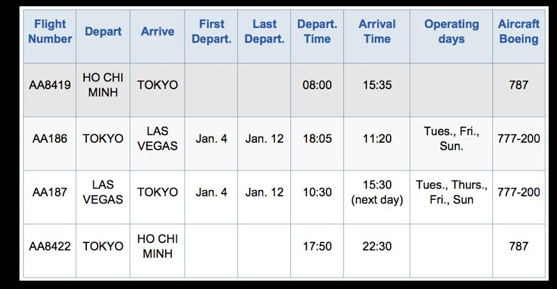 Tăng chuyến bay thẳng Narita - Las Vegas mừng sự kiện CES 2020